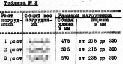 Dimensions Soviet Armor SN-42