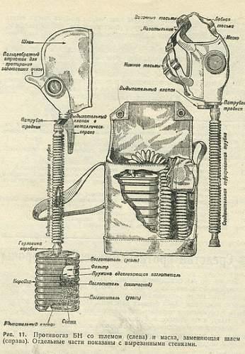 Soviet Russian gasmasks