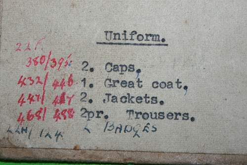 Wwii raf store mans kit list