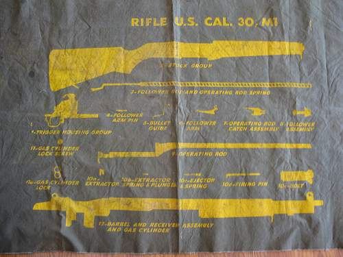 US M1 Garand field strip blanket ?