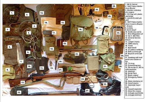 British Army Kit Layouts