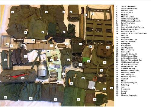 Click image for larger version.  Name:Malayan Emergency Kit Layout.jpg Views:1824 Size:225.9 KB ID:952046
