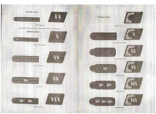 Click image for larger version.  Name:1942 dress reg. rank chart 1 orig..jpg Views:60 Size:274.8 KB ID:900415