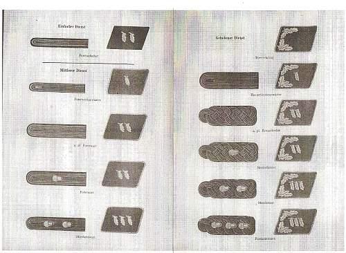 Click image for larger version.  Name:1942 dress reg. rank chart 1 orig..jpg Views:27 Size:274.8 KB ID:900415