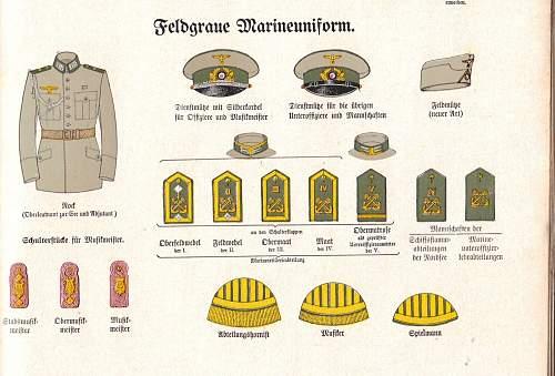 """Kriegsmarine """"saddlebags"""""""