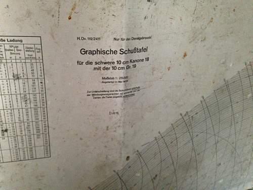 "Artilery ""Graphische Schusstafel"""