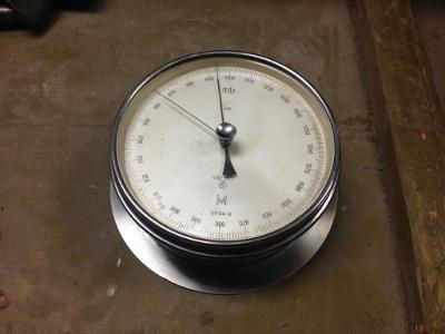 KM gauge