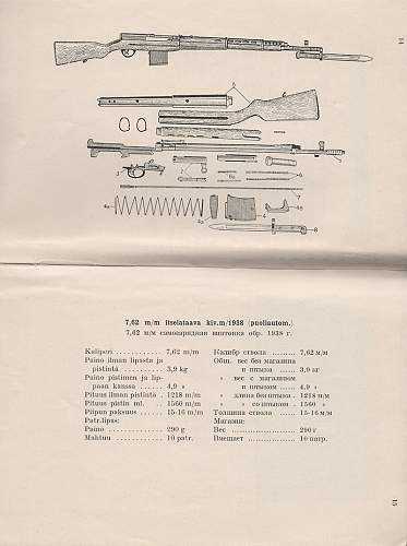 SA manual: Information About the Army of the Soviet Union II