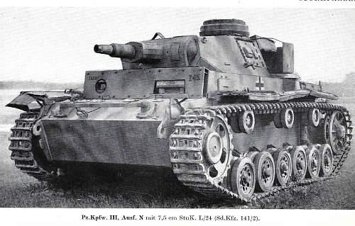Panzer Tank Track ID