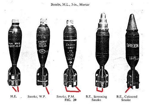 Are thes german WW2 mortar shellS?