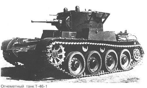 Any WoT (World of Tanks) player around ?