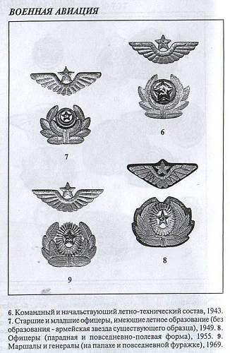 Peak-cap of the military man of the Soviet Air Forces