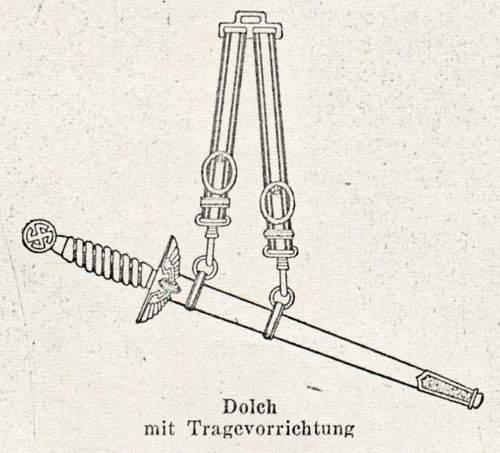 1st Model Railway Dagger  vs. The Heer Army Dagger