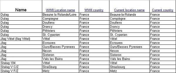 Click image for larger version.  Name:france pow camps.JPG Views:245 Size:63.7 KB ID:23428