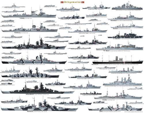 Kriegsmarine chart