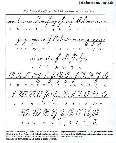 Click image for larger version.  Name:SchrifttafelnimVergleich1900.jpg Views:194 Size:88.8 KB ID:516823
