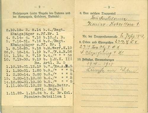 Require information about my grandfather in WW1