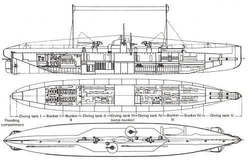 Click image for larger version.  Name:U-151-U-157.jpg Views:6983 Size:166.1 KB ID:280933