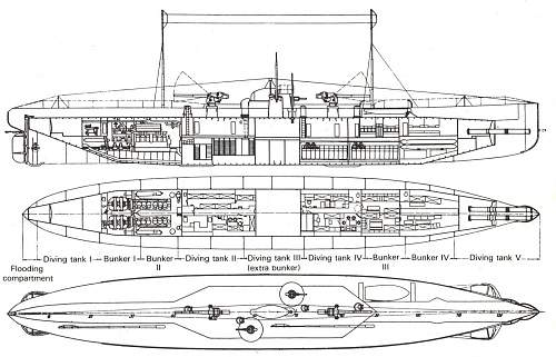Click image for larger version.  Name:U-151-U-157.jpg Views:7257 Size:166.1 KB ID:280933
