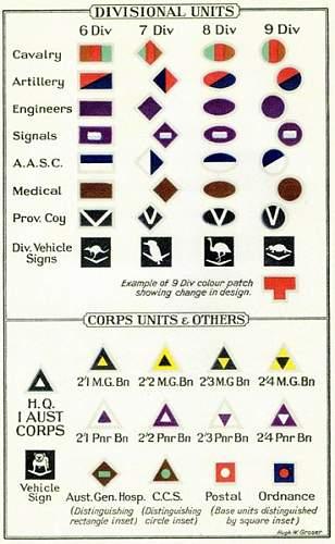 Australian Colour Patches