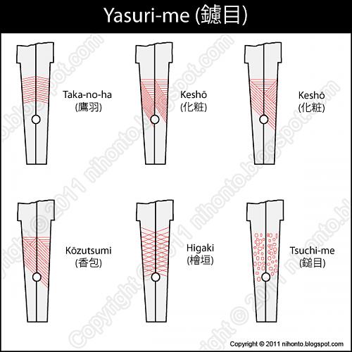 Shin-Gunto Sword for evaluation
