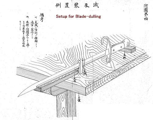 Sharpening and dulling blades were taken for granted