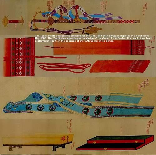Story of the Golden Kite