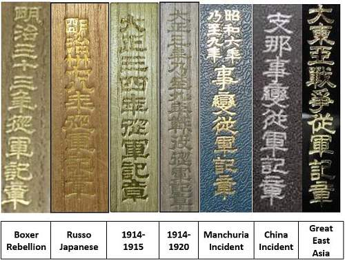 Translation of the medal cases