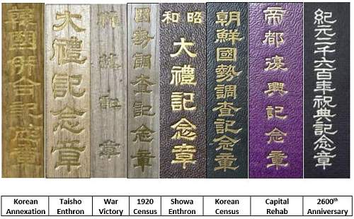 Translation of the medal cases