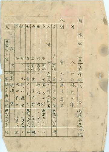 Click image for larger version.  Name:P1 in Kanji of AWM82 1-1-5.JPG Views:155 Size:51.1 KB ID:322525