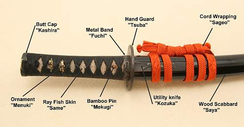 Click image for larger version.  Name:Handle parts.jpg Views:626 Size:174.6 KB ID:546556