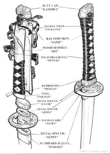 Click image for larger version.  Name:handle parts 2.jpg Views:403 Size:45.5 KB ID:546557