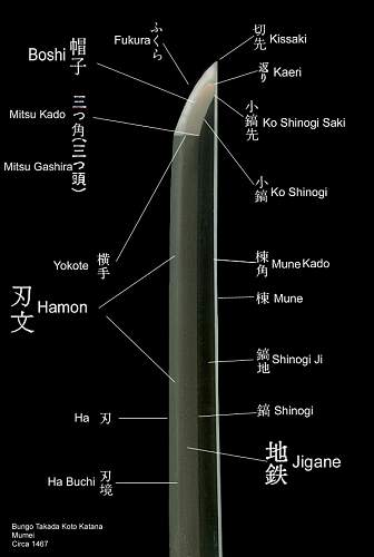 Click image for larger version.  Name:japanese_sword_terms_1.jpg Views:2488 Size:161.5 KB ID:622054