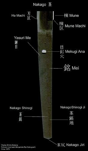 Click image for larger version.  Name:japanese_sword_terms_2.jpg Views:452 Size:188.8 KB ID:622055