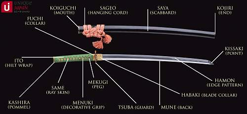 Click image for larger version.  Name:sword parts 2.jpg Views:414 Size:218.5 KB ID:622057