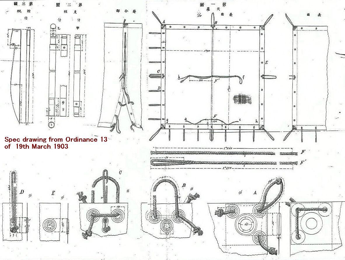 the evolution of the ija shelter half  1899