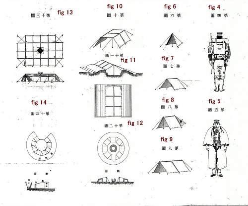 The Evolution of the IJA Shelter Half (1899-1945)