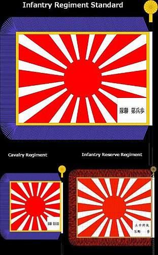 The Banner of Golden Brocade