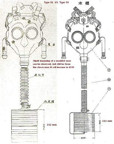 The Evolution of the Japanese Army Gas Mask (1918-1945)