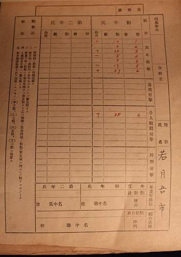 Help with IJA Shooter's Score Book