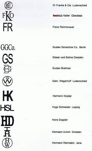 Gustav Bremer?