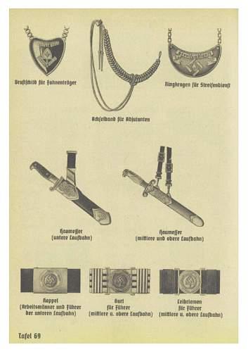 Click image for larger version.  Name:Organisationsbuch der NSDAP (1943, 834 Seiten, Scan, Fraktur)_0684.jpg Views:20 Size:68.1 KB ID:1011410