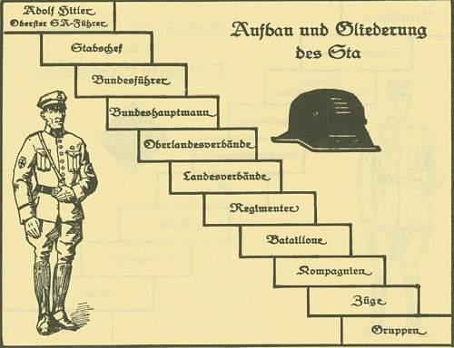 Click image for larger version.  Name:Uniformen, Abz., Fahnen, Standarten u. Wimpel der SS,SA und Stahlhelm_Page_08.jpg Views:22 Size:60.1 KB ID:1103473