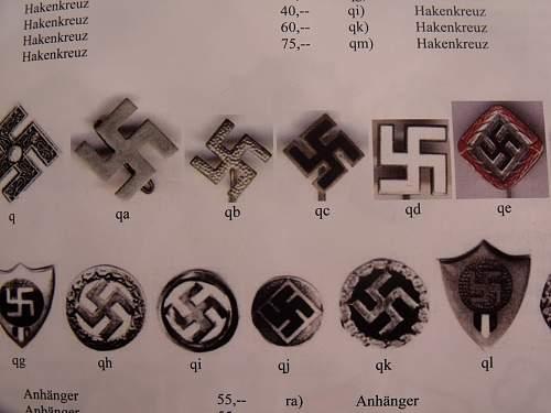 NSDAP Sympathizer Stick Pin