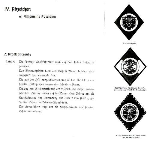 Click image for larger version.  Name:4-Anzugsordnung f. as NSKK from Dec.1, 1936.jpg Views:129 Size:190.1 KB ID:612497