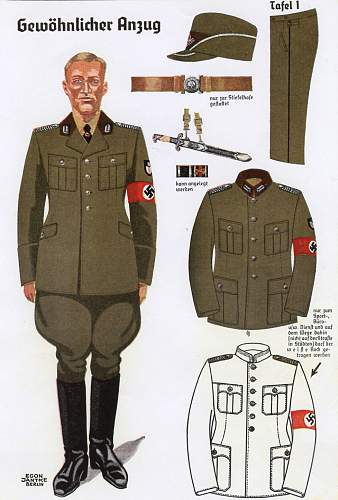 Click image for larger version.  Name:RAD-12 Anzugsarten-1  August 1938.jpg Views:168 Size:128.1 KB ID:892256
