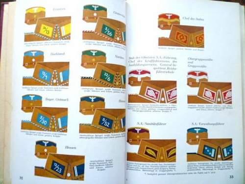 Sa reference book