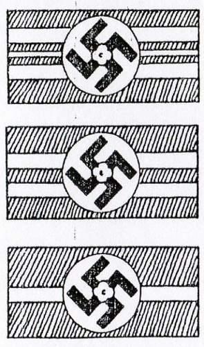 NSDAP armband, question