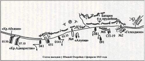 Red Star # 850101 radio operator of minesweeper Black sea fleet