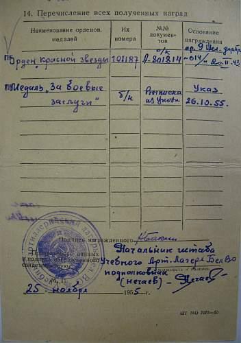 Order of the Red Star, #101187, Leningrad Front